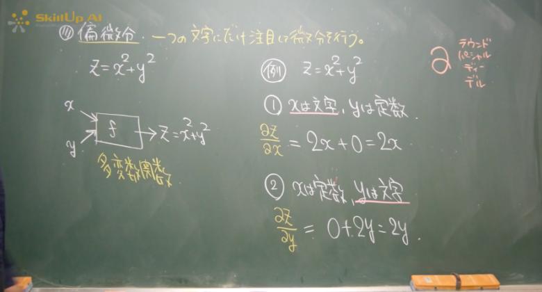 『機械学習・ディープラーニングのための基礎数学オンライン講座』が大幅リニューアル